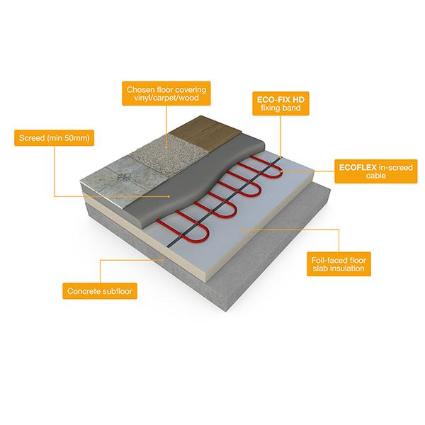 ECOFLEX-Cable-Cross-Section