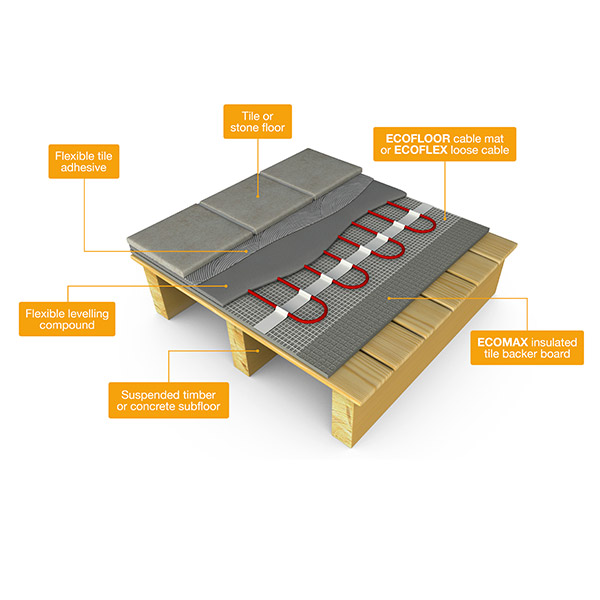 ECOMAX-Cement-Coated-Cross-Section