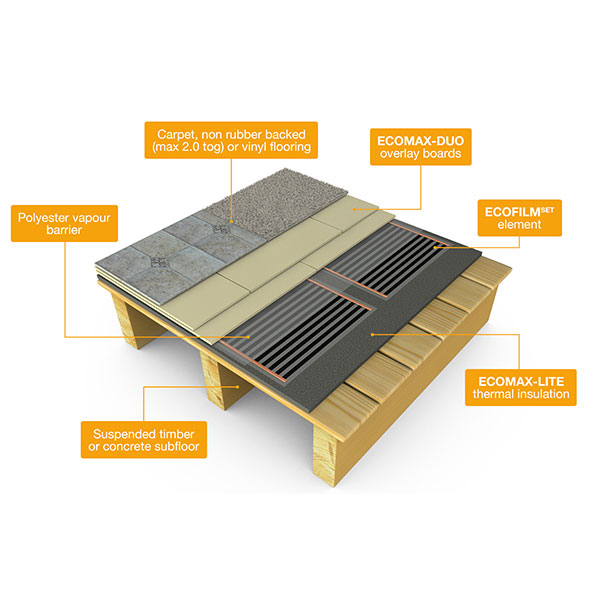 ECOMAX-LITE-Construction-Details-1