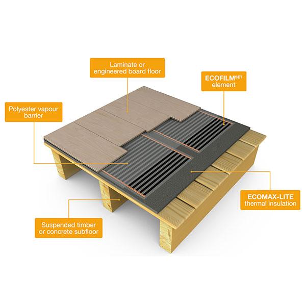 ECOMAX-LITE-Construction-Details-2