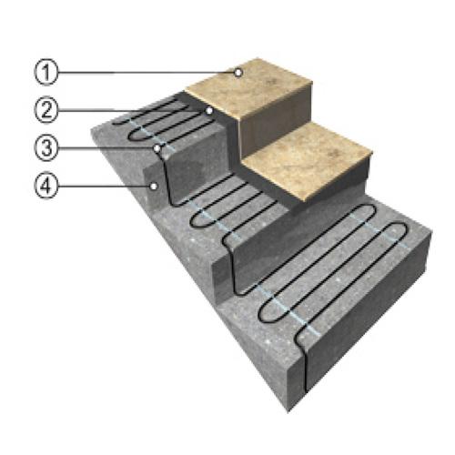 ECOFLOOR-Stairs